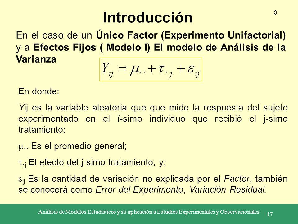 Introducción 3. En el caso de un Único Factor (Experimento Unifactorial) y a Efectos Fijos ( Modelo I) El modelo de Análisis de la Varianza.