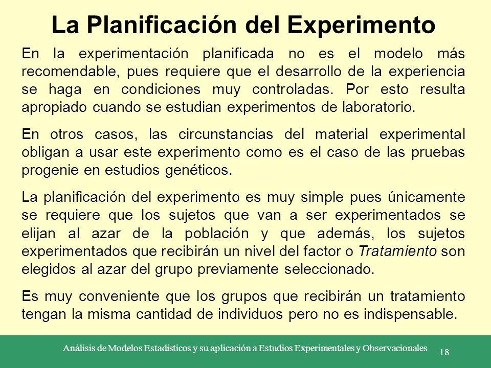 La Planificación del Experimento