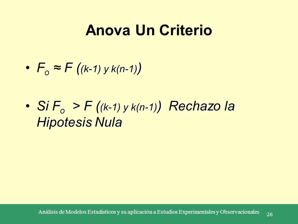 Anova Un Criterio Fo ≈ F ((k-1) y k(n-1))