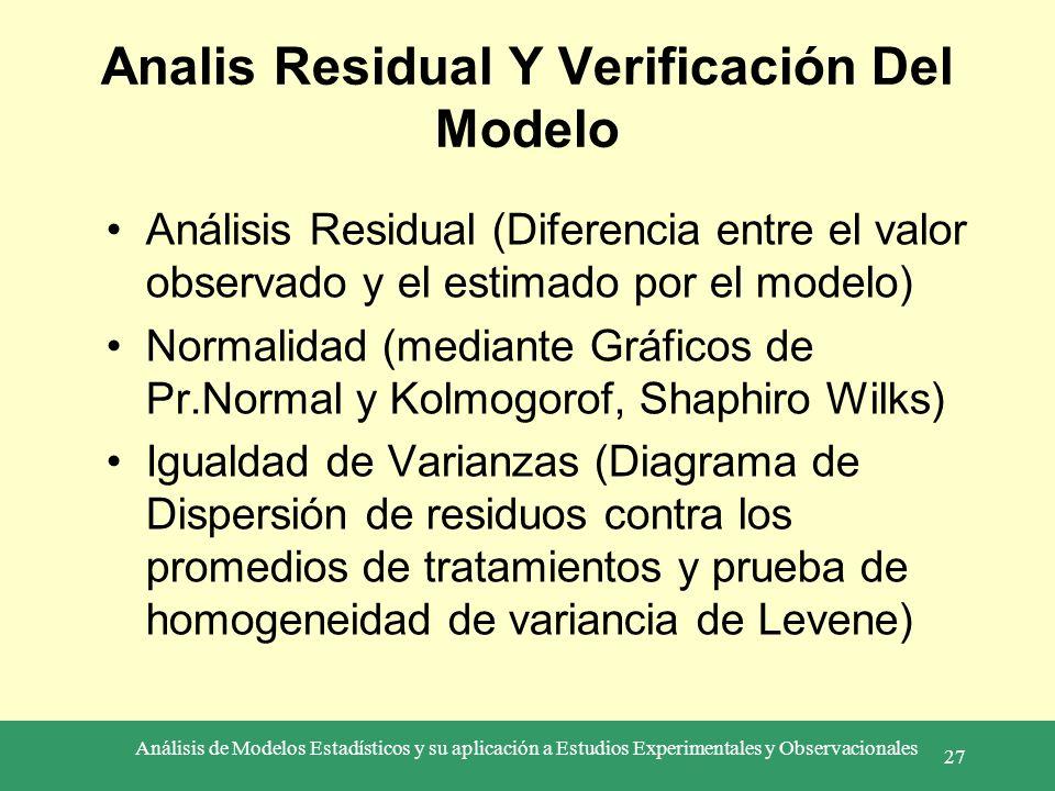 Analis Residual Y Verificación Del Modelo