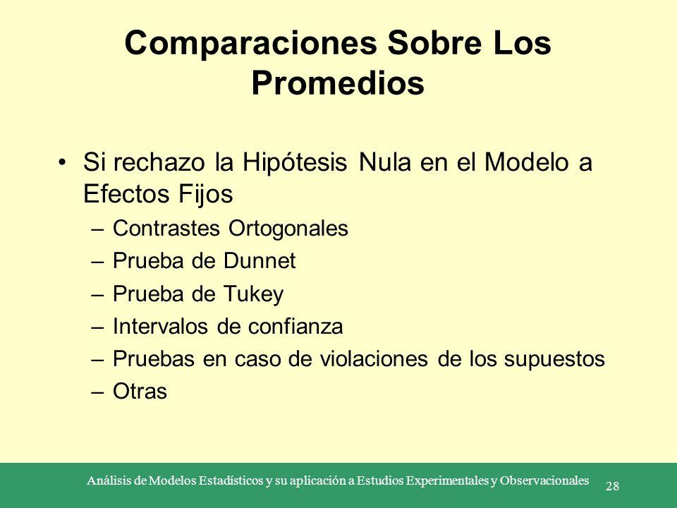 Comparaciones Sobre Los Promedios