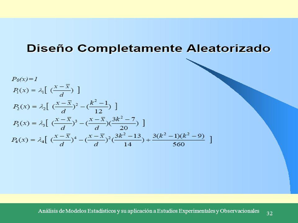 Análisis de Modelos Estadísticos y su aplicación a Estudios Experimentales y Observacionales