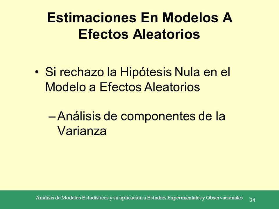 Estimaciones En Modelos A Efectos Aleatorios