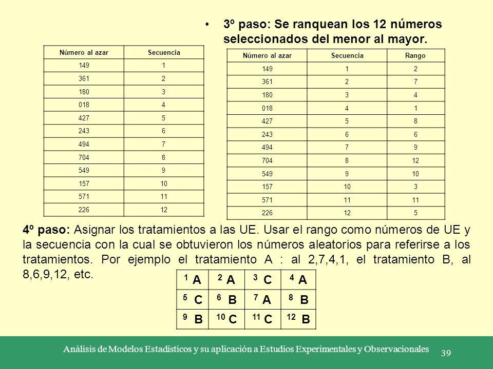 3º paso: Se ranquean los 12 números seleccionados del menor al mayor.