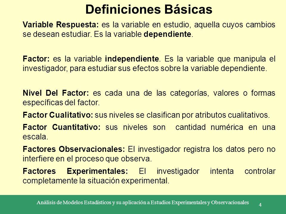 Definiciones Básicas Variable Respuesta: es la variable en estudio, aquella cuyos cambios se desean estudiar. Es la variable dependiente.