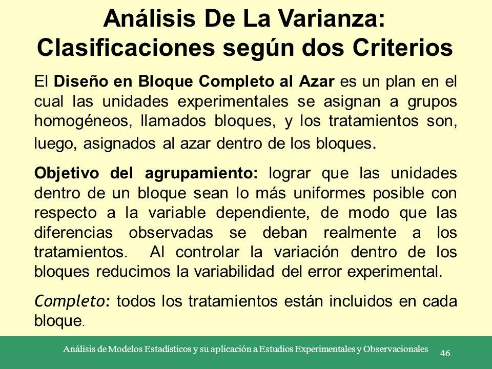 Análisis De La Varianza: Clasificaciones según dos Criterios