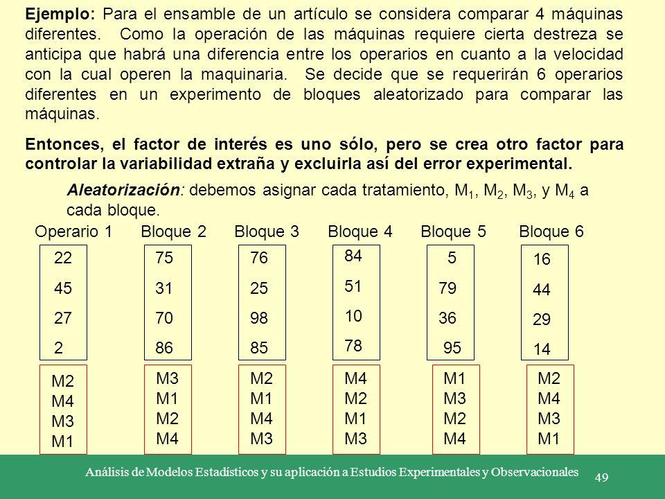 Operario 1 Bloque 2 Bloque 3 Bloque 4 Bloque 5 Bloque 6