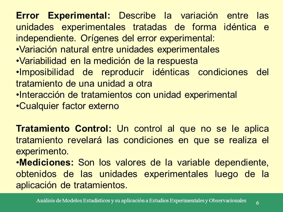 Variación natural entre unidades experimentales