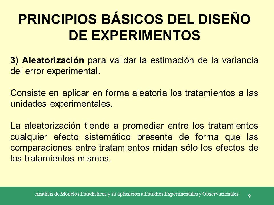 PRINCIPIOS BÁSICOS DEL DISEÑO DE EXPERIMENTOS