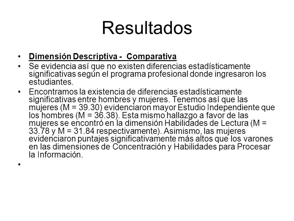 Resultados Dimensión Descriptiva - Comparativa