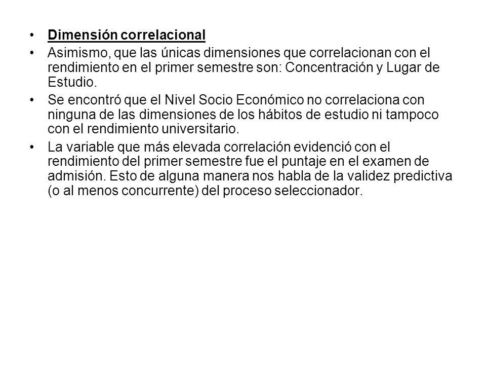 Dimensión correlacional