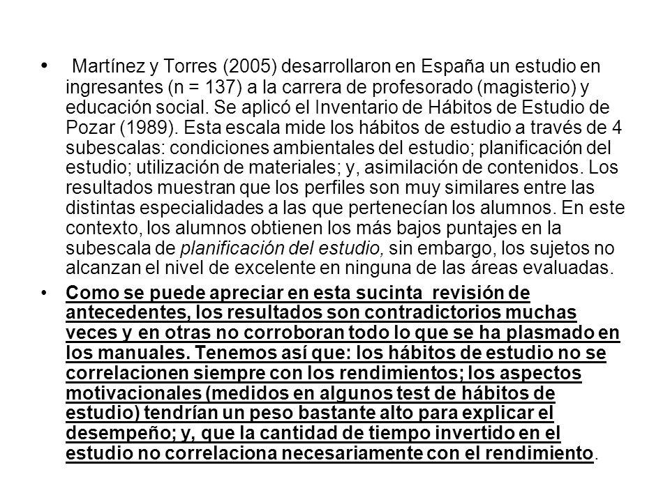 Martínez y Torres (2005) desarrollaron en España un estudio en ingresantes (n = 137) a la carrera de profesorado (magisterio) y educación social. Se aplicó el Inventario de Hábitos de Estudio de Pozar (1989). Esta escala mide los hábitos de estudio a través de 4 subescalas: condiciones ambientales del estudio; planificación del estudio; utilización de materiales; y, asimilación de contenidos. Los resultados muestran que los perfiles son muy similares entre las distintas especialidades a las que pertenecían los alumnos. En este contexto, los alumnos obtienen los más bajos puntajes en la subescala de planificación del estudio, sin embargo, los sujetos no alcanzan el nivel de excelente en ninguna de las áreas evaluadas.