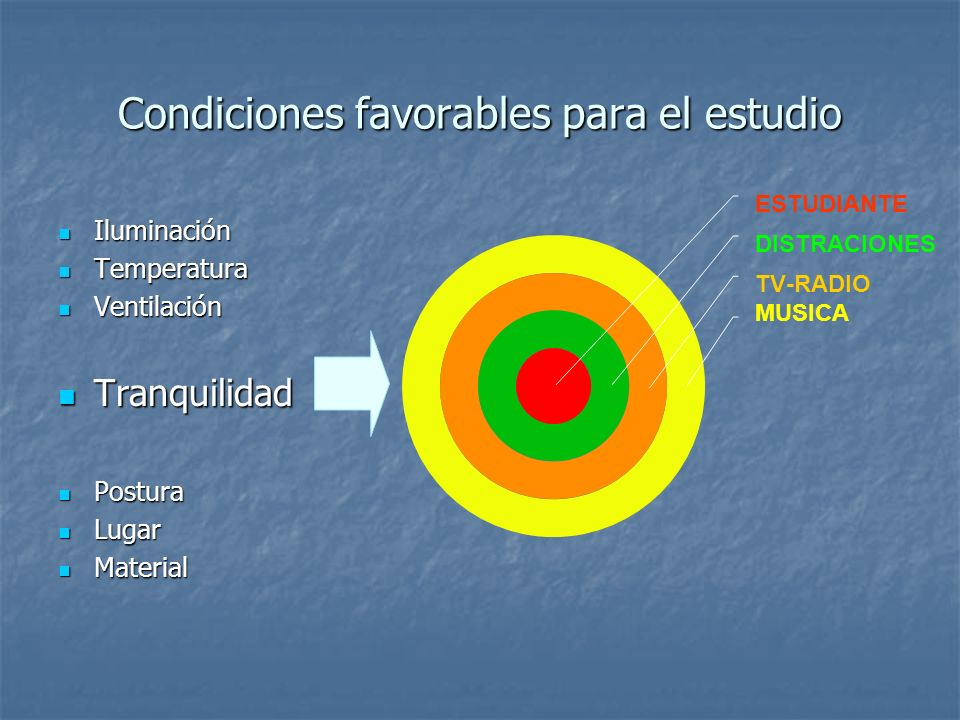 Condiciones favorables para el estudio
