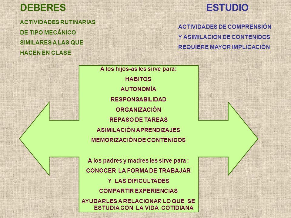 DEBERES ESTUDIO ACTIVIDADES RUTINARIAS DE TIPO MECÁNICO