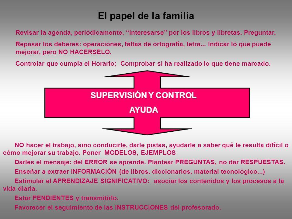 El papel de la familia SUPERVISIÓN Y CONTROL AYUDA