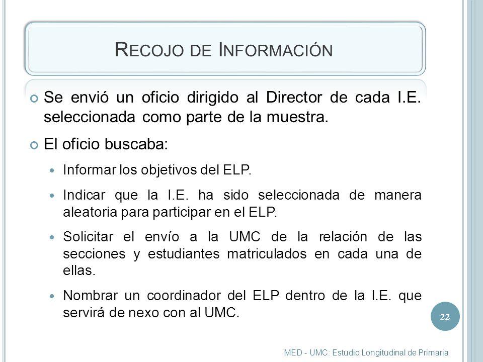 Recojo de Información Se envió un oficio dirigido al Director de cada I.E. seleccionada como parte de la muestra.