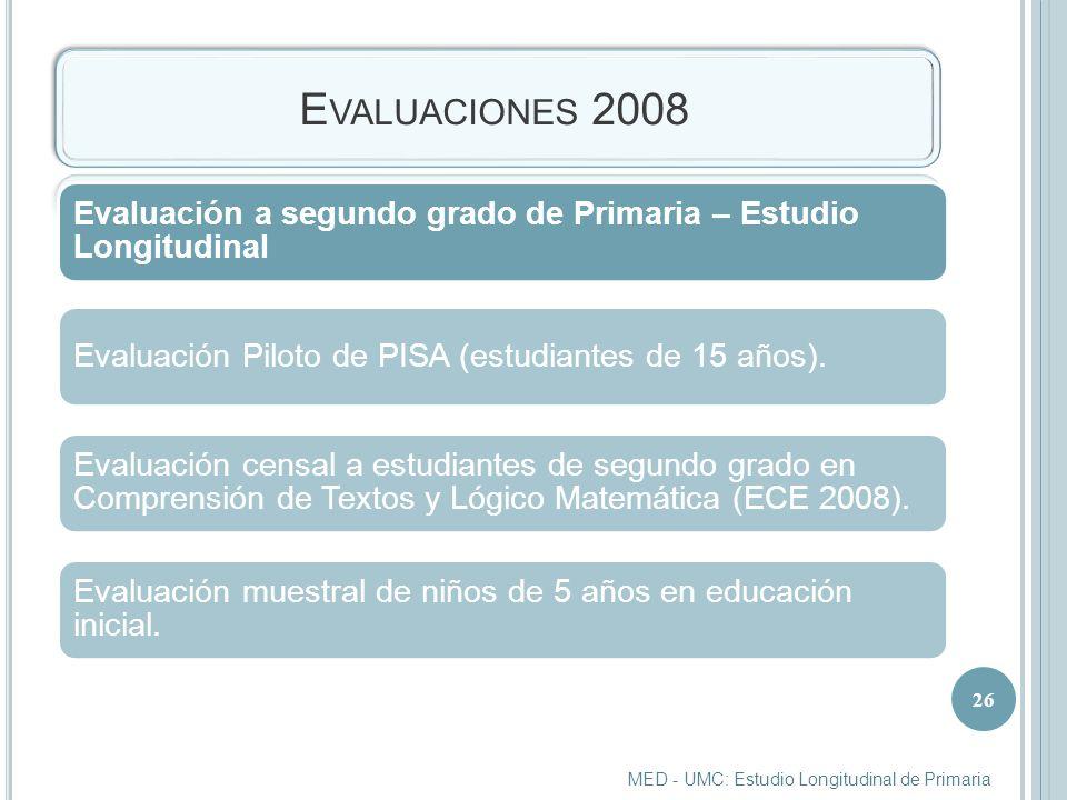 Evaluaciones 2008 MED - UMC: Estudio Longitudinal de Primaria