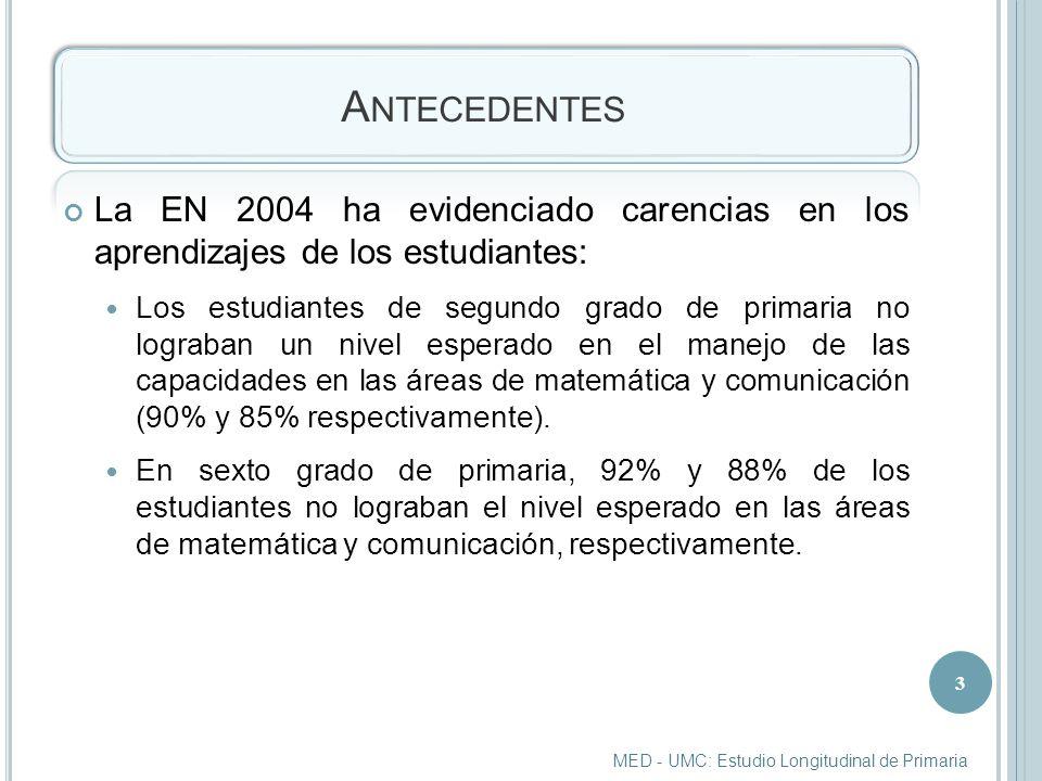Antecedentes La EN 2004 ha evidenciado carencias en los aprendizajes de los estudiantes:
