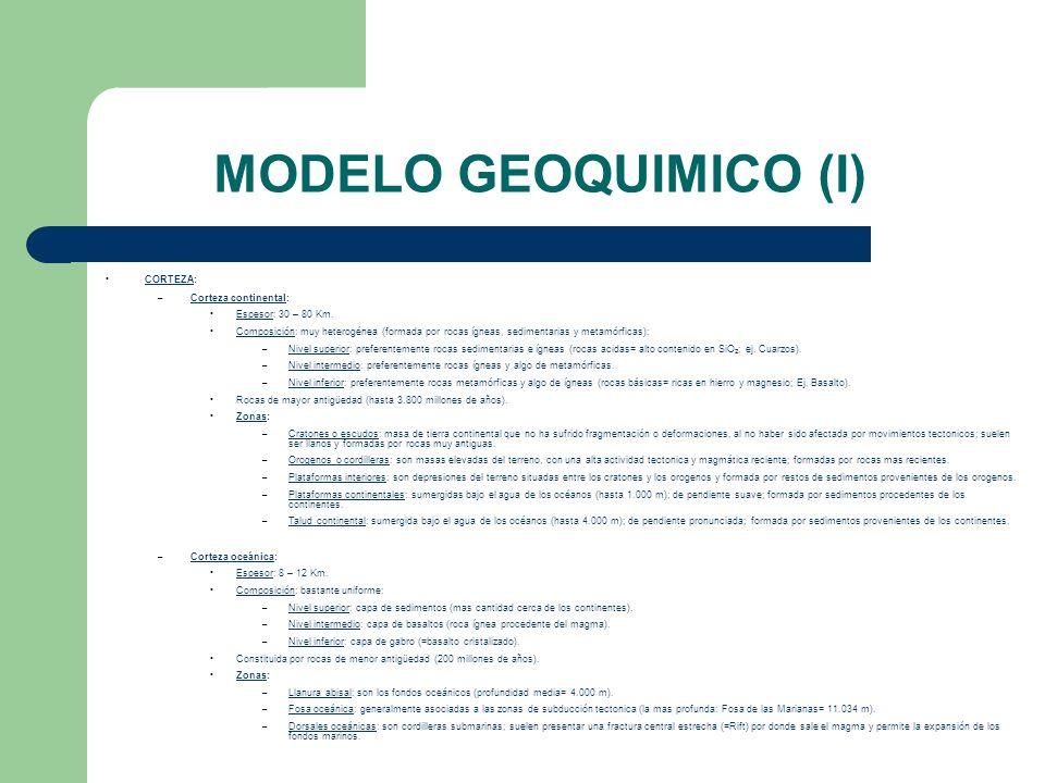 MODELO GEOQUIMICO (I) CORTEZA: Corteza continental: