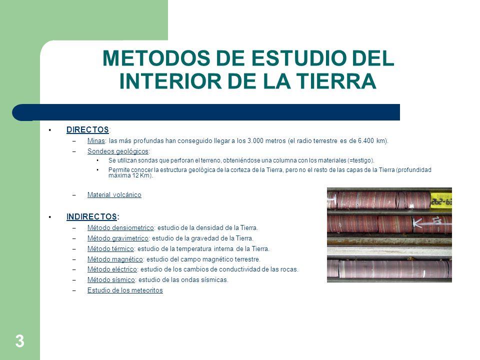 METODOS DE ESTUDIO DEL INTERIOR DE LA TIERRA