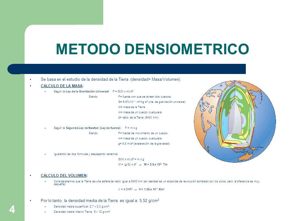 METODO DENSIOMETRICO Se basa en el estudio de la densidad de la Tierra (densidad= Masa/Volumen). CALCULO DE LA MASA: