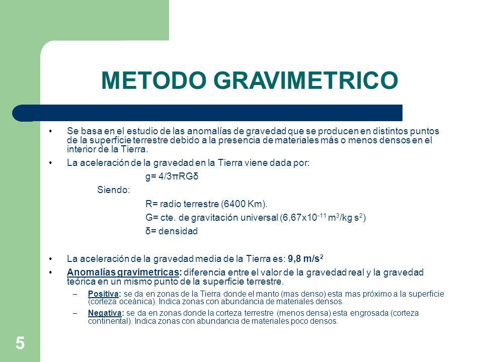 METODO GRAVIMETRICO