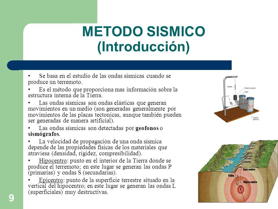METODO SISMICO (Introducción)