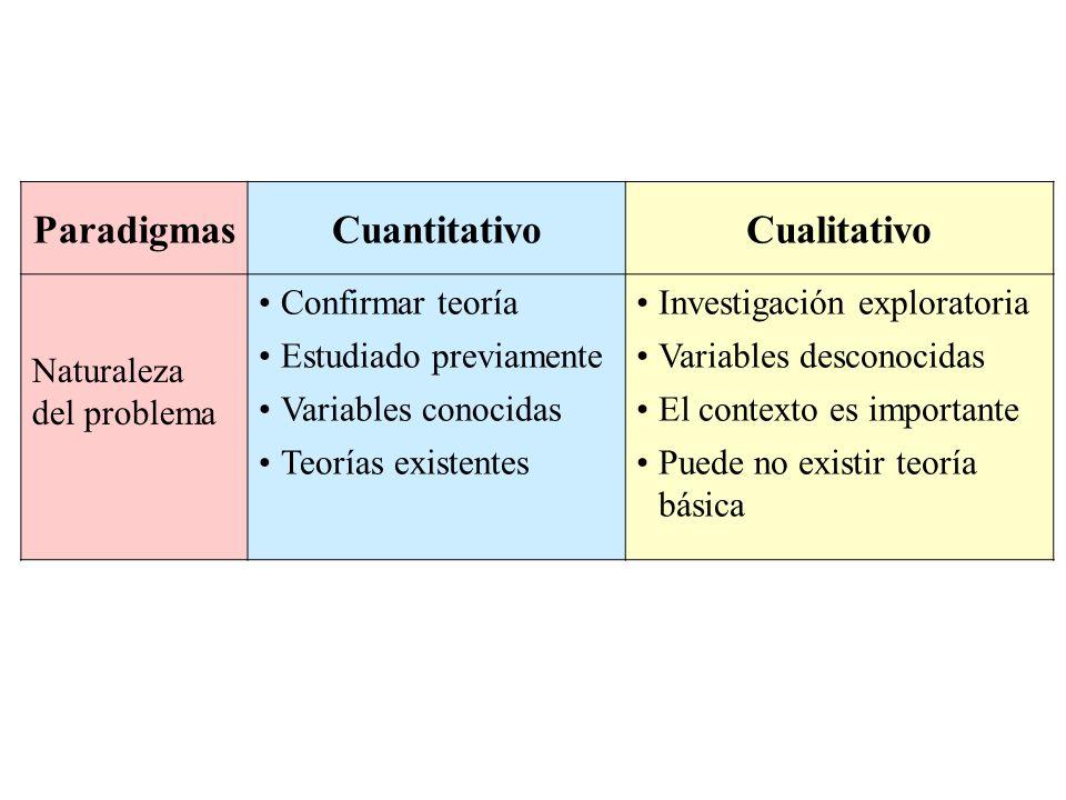 Paradigmas Cuantitativo Cualitativo