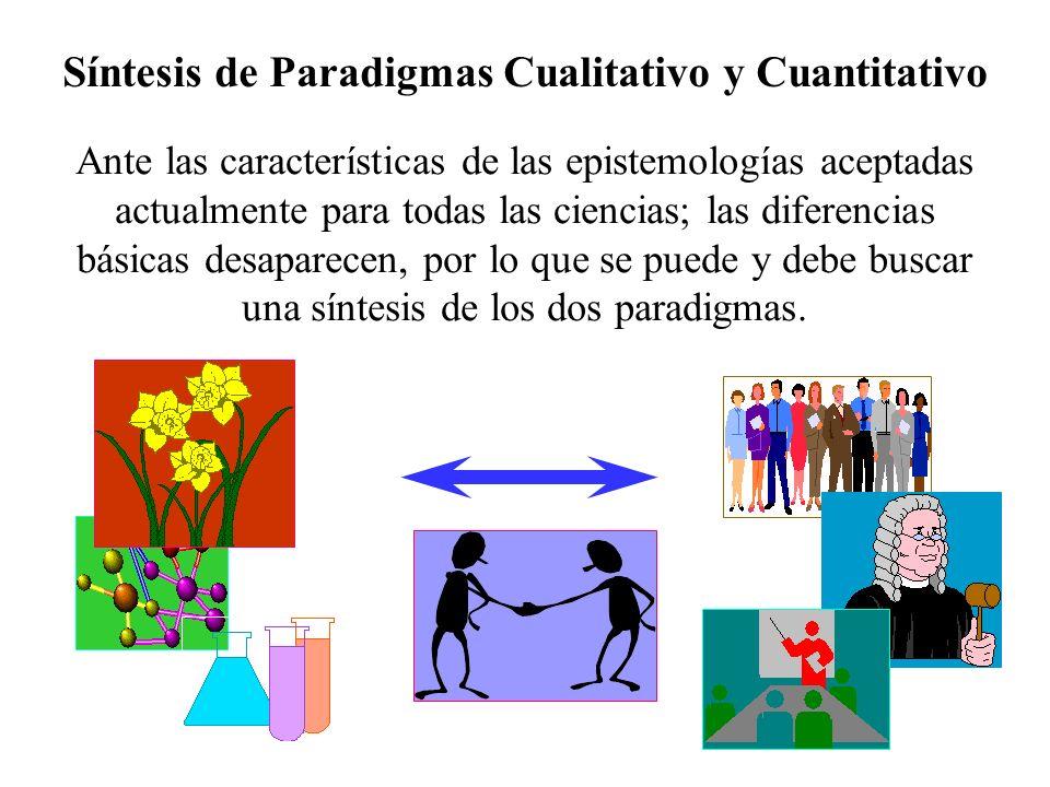 Síntesis de Paradigmas Cualitativo y Cuantitativo