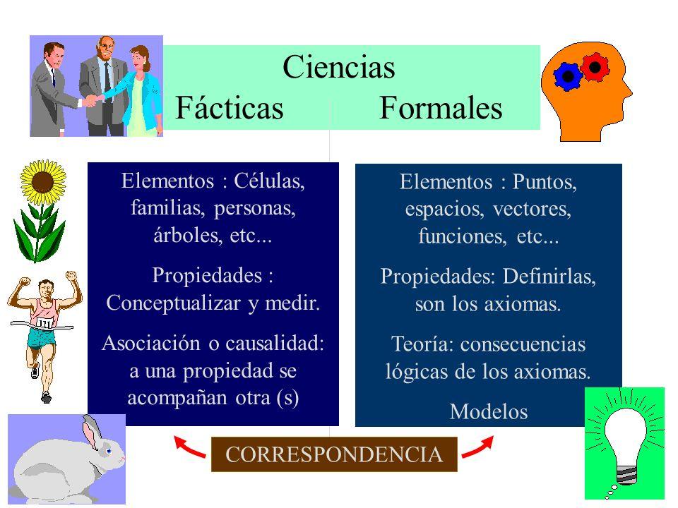 Ciencias Fácticas Formales