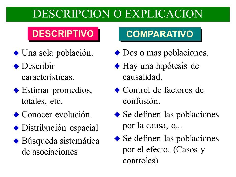 DESCRIPCION O EXPLICACION