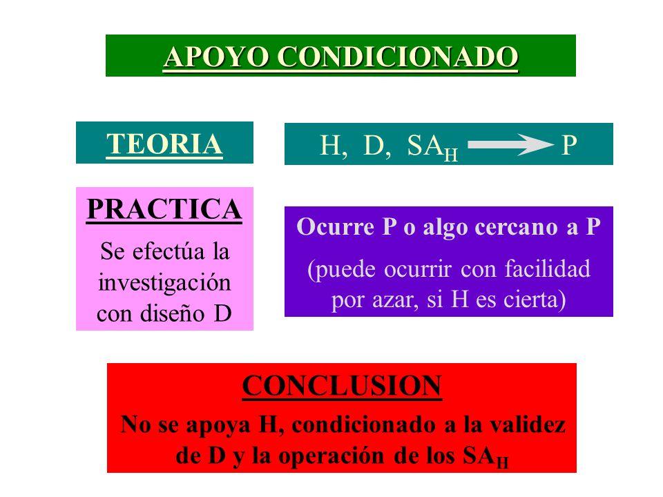 APOYO CONDICIONADO CONCLUSION