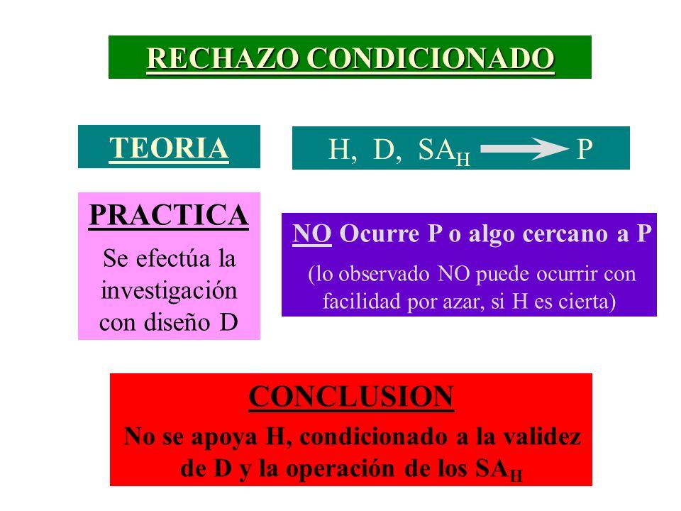 RECHAZO CONDICIONADO CONCLUSION