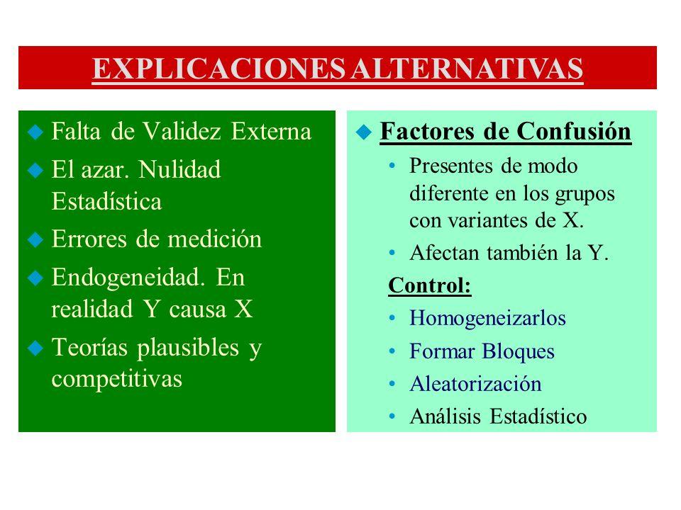 EXPLICACIONES ALTERNATIVAS