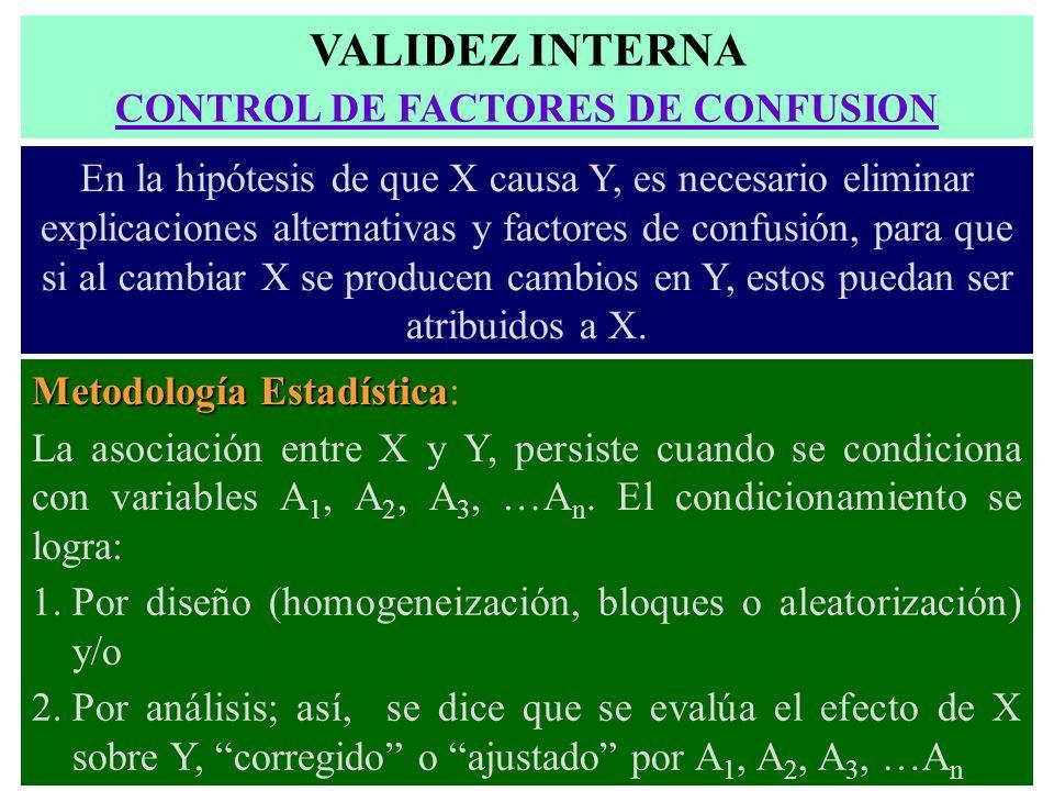 CONTROL DE FACTORES DE CONFUSION