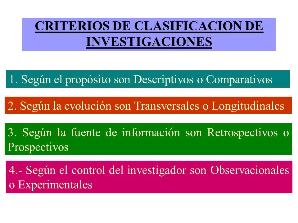 CRITERIOS DE CLASIFICACION DE INVESTIGACIONES