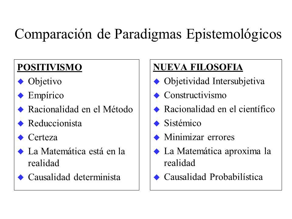 Comparación de Paradigmas Epistemológicos