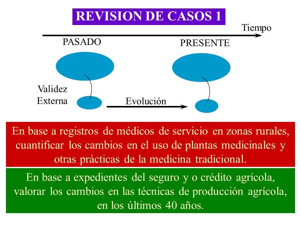 REVISION DE CASOS 1 Tiempo. PASADO. PRESENTE. Validez Externa. Evolución.