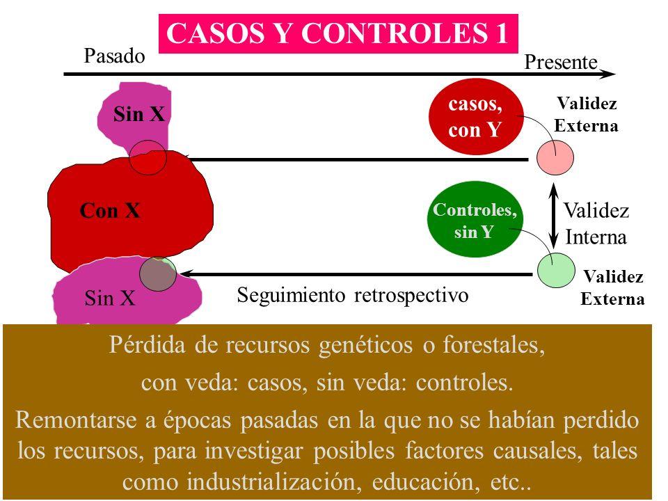 CASOS Y CONTROLES 1 Pérdida de recursos genéticos o forestales,