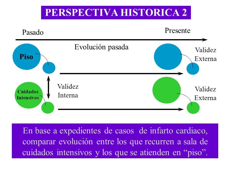 PERSPECTIVA HISTORICA 2