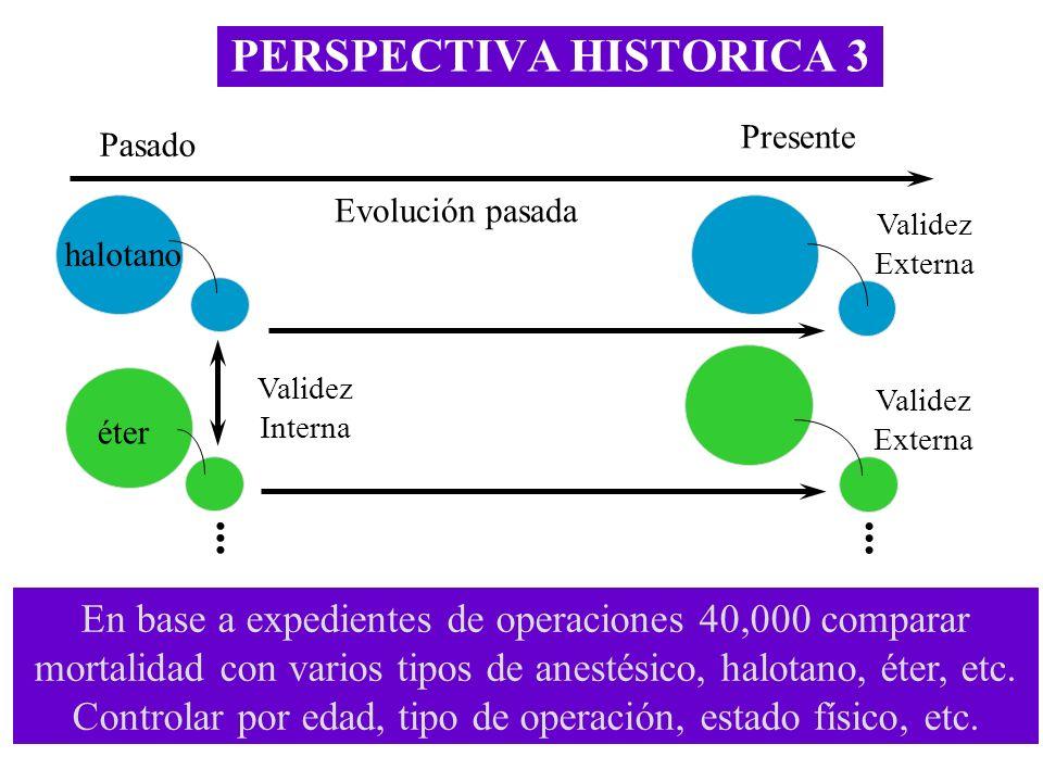 PERSPECTIVA HISTORICA 3
