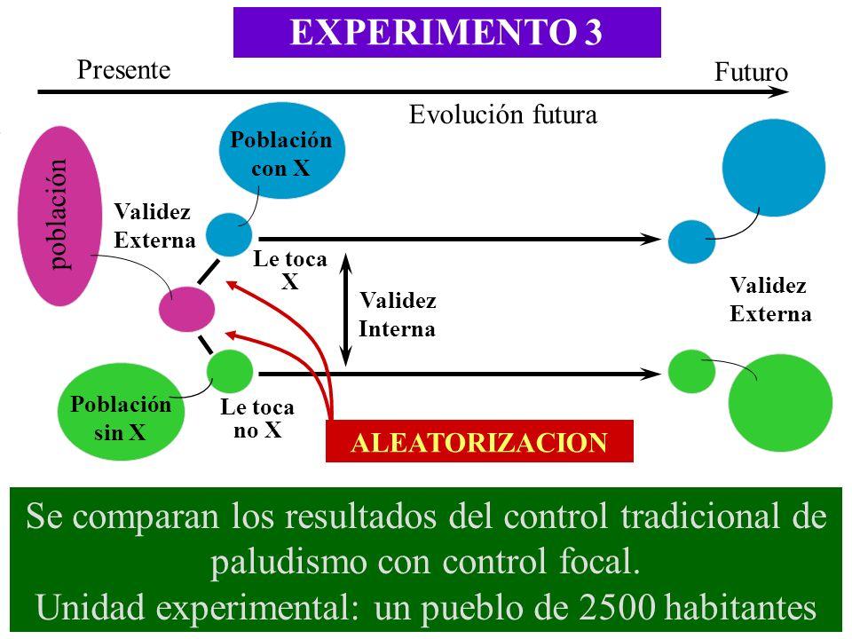 Unidad experimental: un pueblo de 2500 habitantes
