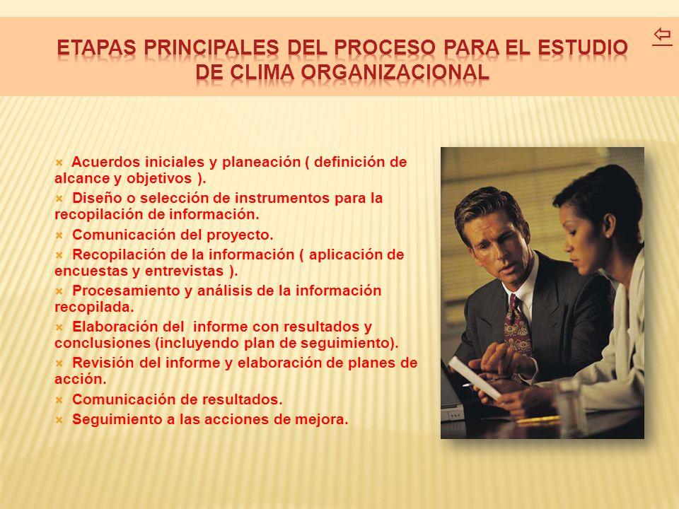 ETAPAS PRINCIPALES DEL PROCESO PARA EL ESTUDIO DE CLIMA ORGANIZACIONAL