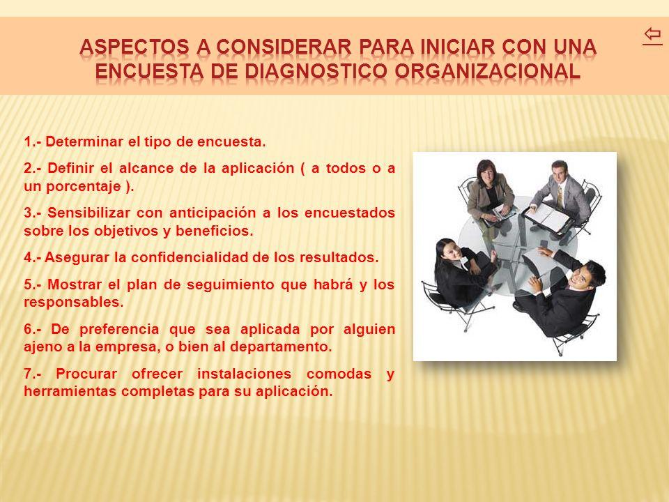  ASPECTOS A CONSIDERAR PARA INICIAR CON UNA ENCUESTA DE DIAGNOSTICO ORGANIZACIONAL. 1.- Determinar el tipo de encuesta.