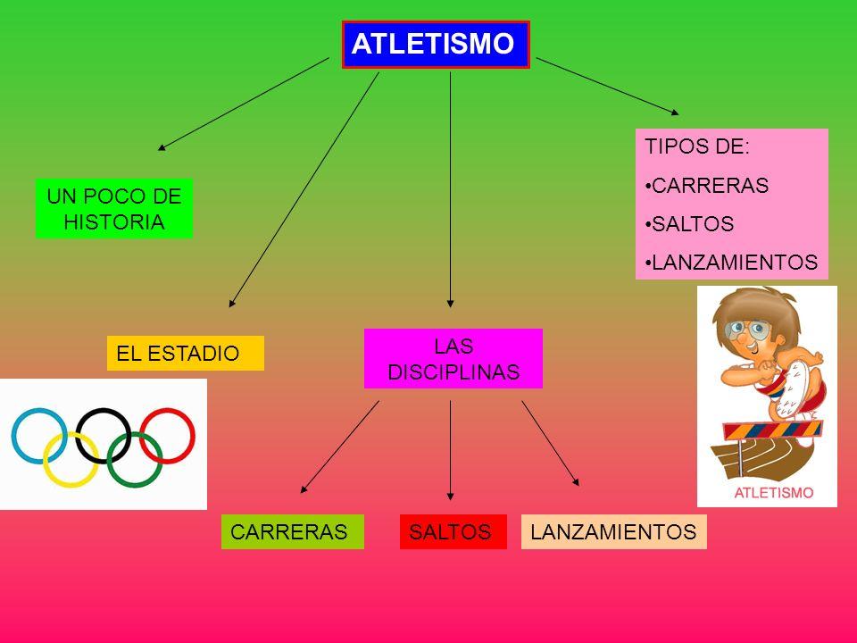 ATLETISMO TIPOS DE: CARRERAS SALTOS LANZAMIENTOS UN POCO DE HISTORIA
