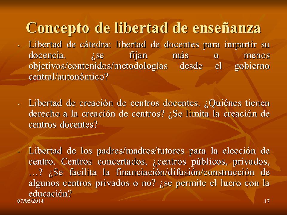 Concepto de libertad de enseñanza