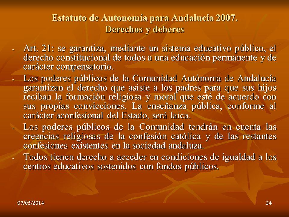 Estatuto de Autonomía para Andalucía 2007. Derechos y deberes