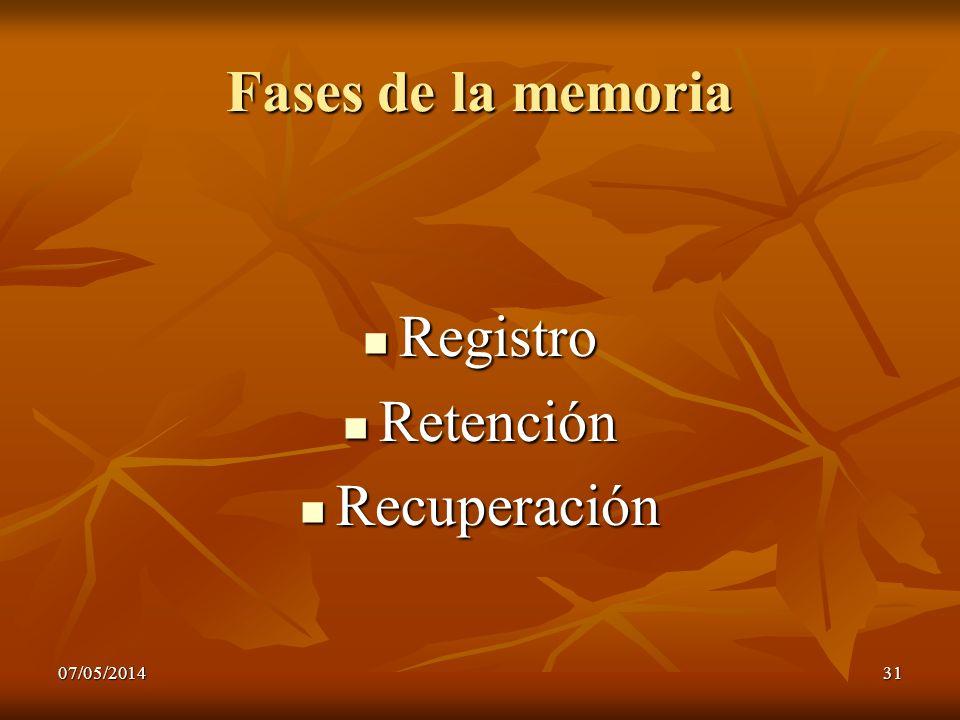 Fases de la memoria Registro Retención Recuperación 29/03/2017