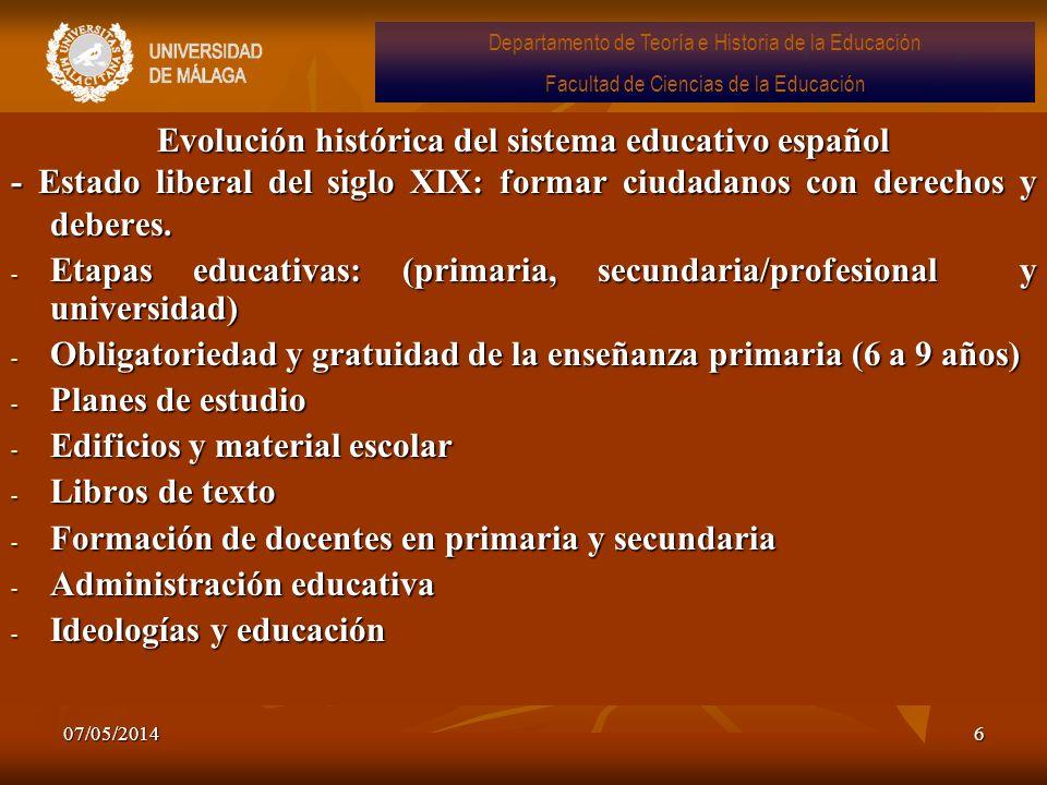 Evolución histórica del sistema educativo español