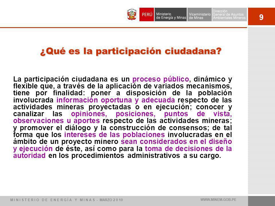 ¿Qué es la participación ciudadana